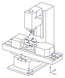BT-4300 , 自動雙面去質量平衡機