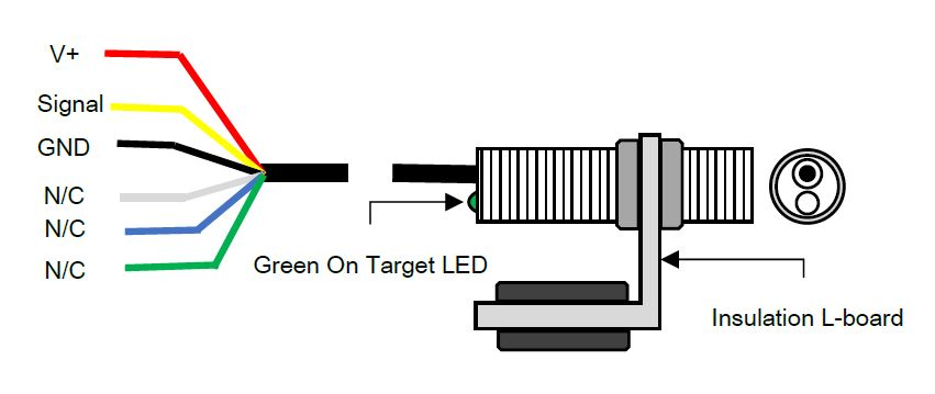 LRS-03 , Laser RPM Sensor , 雷射轉速感測器